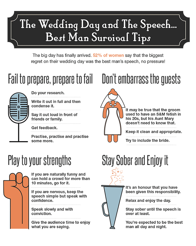 Ultimate Best Man Guide 05